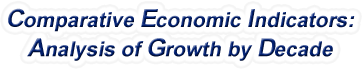 Utah - Comparative Economic Indicators: Analysis of Growth By Decade, 1970-2016