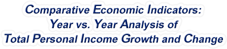 Utah - Year vs. Year Analysis of Total Personal Income Growth and Change, 1969-2017
