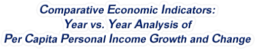 Utah - Year vs. Year Analysis of Per Capita Personal Income Growth and Change, 1969-2017