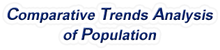 Utah - Comparative Trends Analysis of Population, 1969-2017
