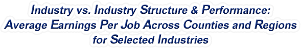 Utah - Industry vs. Industry Structure & Performance: Employment Across Counties and Regions for Selected Industries