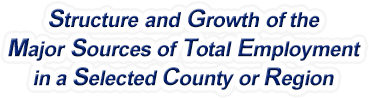 Utah Structure & Growth of the Major Sources of Total Employment in a Selected County or Region